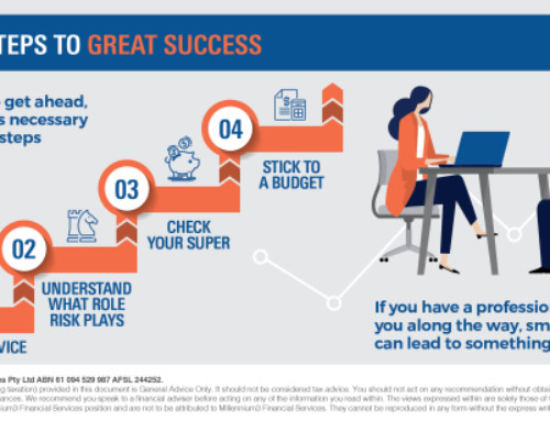 Small Steps to Great Success